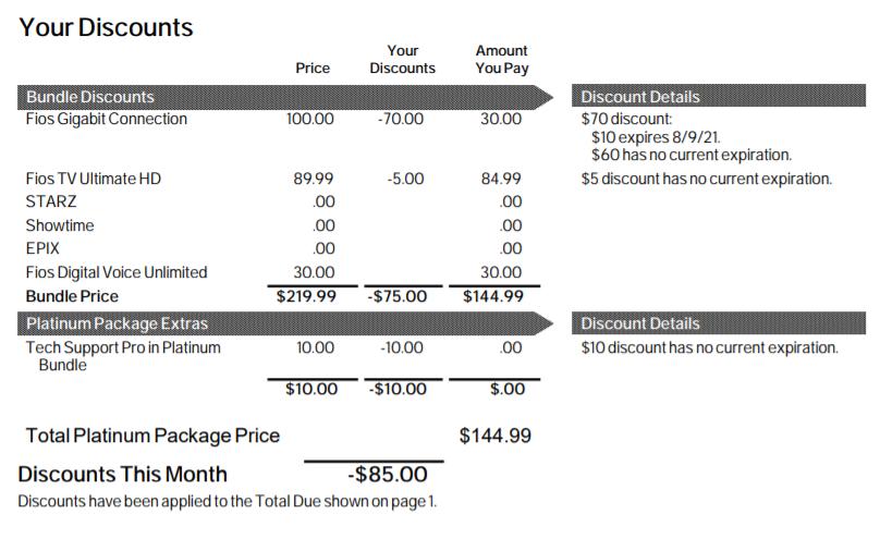How To Lower Verizon Fios Bill